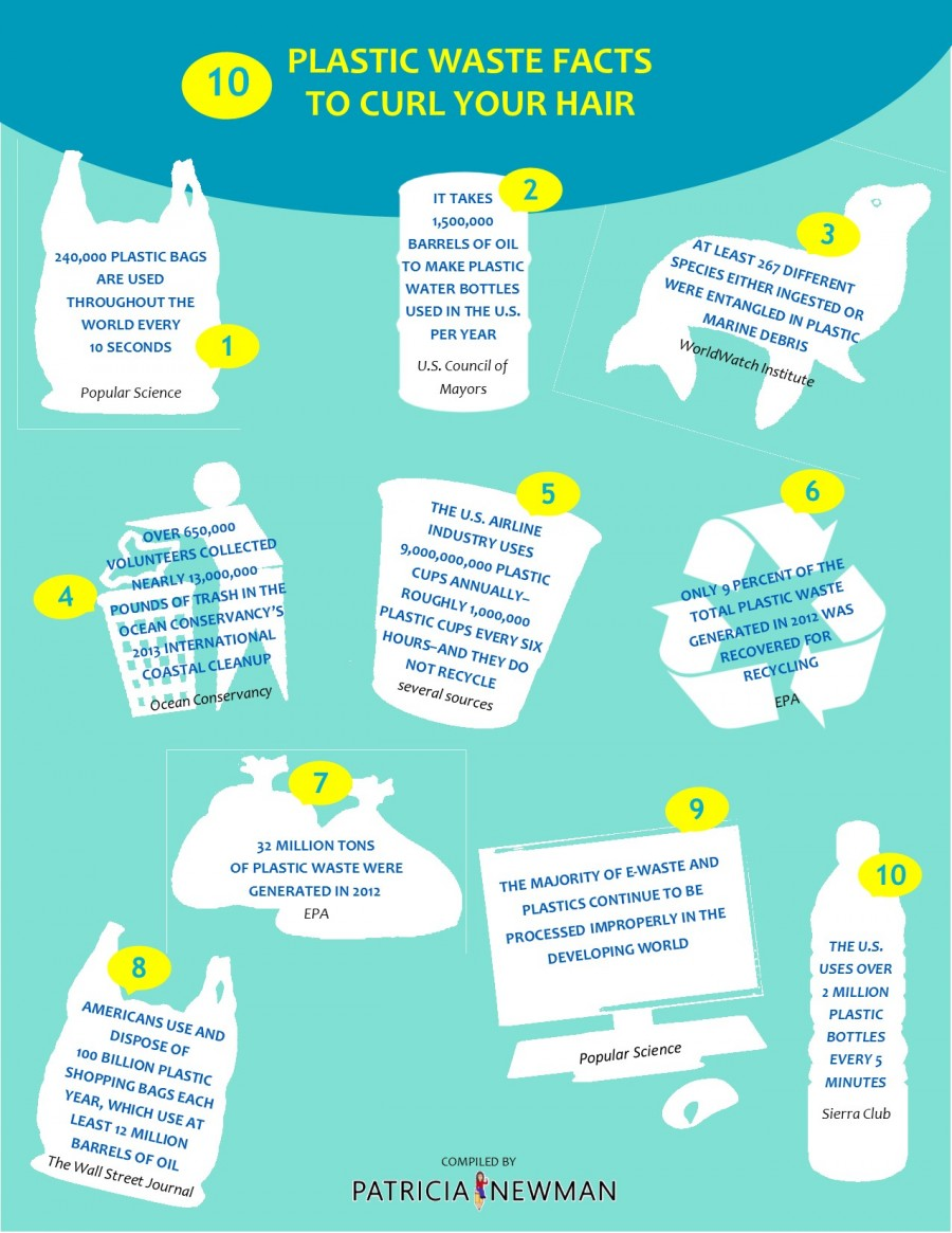 10 plastic waste facts