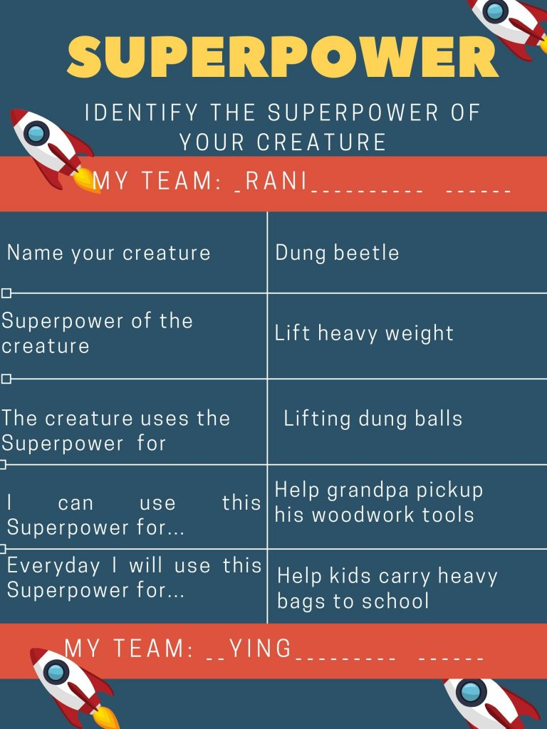 Superpowers chart