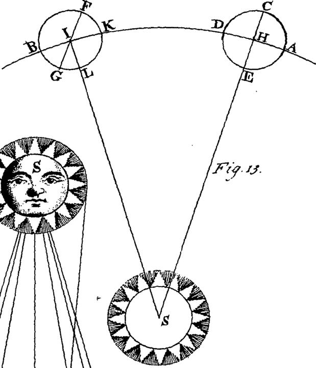 Copernican_system