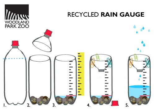 rain-gauge-2
